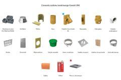 elementy systemu kominowego UNI